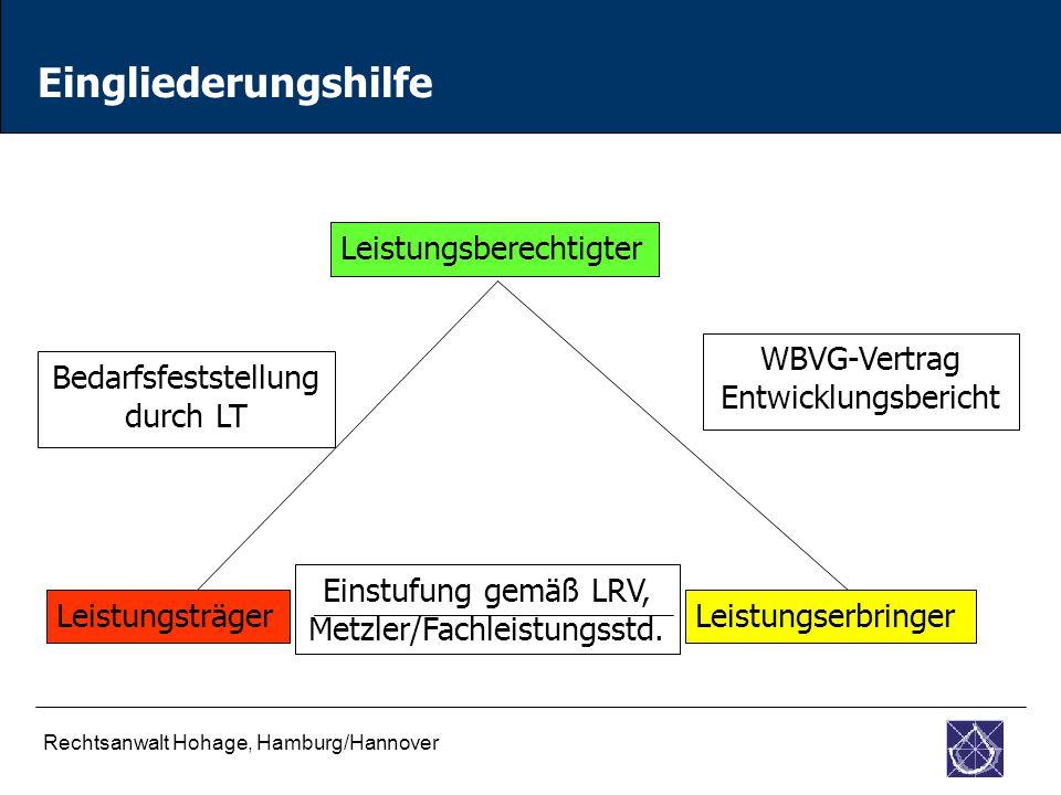 Rechtsanwalt Hohage, Hamburg/Hannover Eingliederungshilfe Leistungsberechtigter LeistungserbringerLeistungsträger Bedarfsfeststellung durch LT Einstufung gemäß LRV, Metzler/Fachleistungsstd.