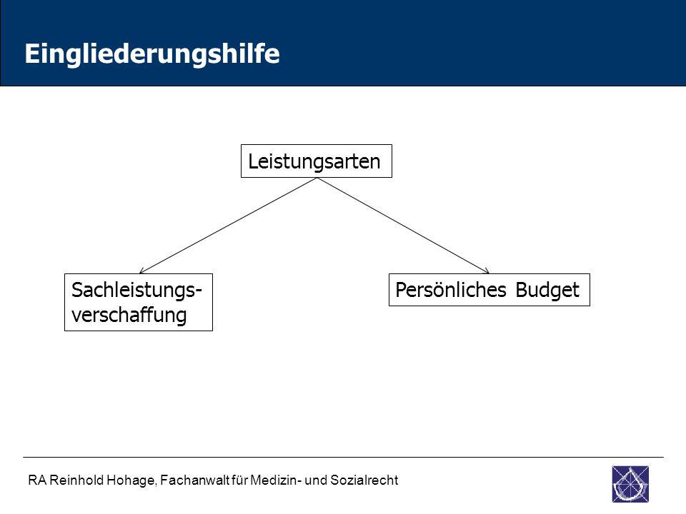 RA Reinhold Hohage, Fachanwalt für Medizin- und Sozialrecht Eingliederungshilfe Leistungsarten Sachleistungs- verschaffung Persönliches Budget