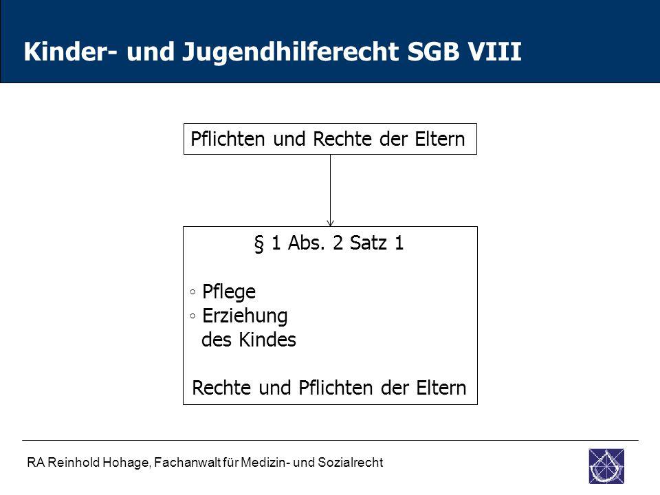 RA Reinhold Hohage, Fachanwalt für Medizin- und Sozialrecht Pflegeversicherung Deutliche Leistungsverbesserung zum 1.1.2013 Wichtige Anspruchsgrundlagen: § 45 b SGB XI: Eingeschränkte Alltagskompetenz, 100,- bzw.