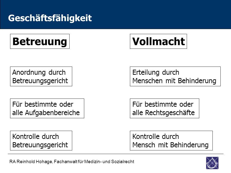 RA Reinhold Hohage, Fachanwalt für Medizin- und Sozialrecht Wahlrecht Art.