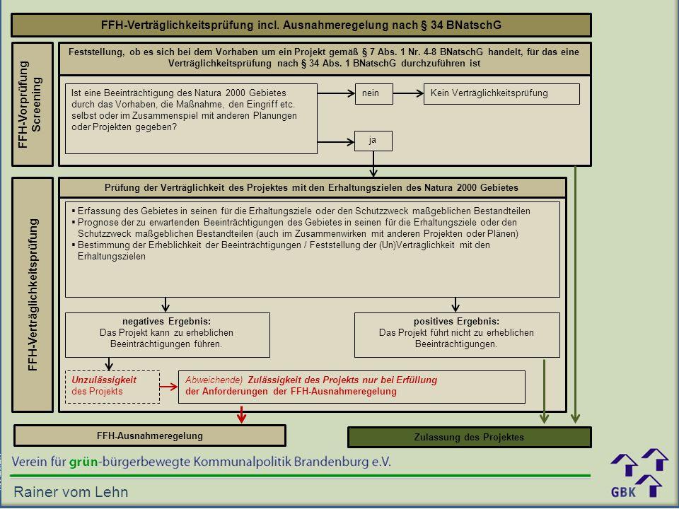 FFH-Verträglichkeitsprüfung incl.