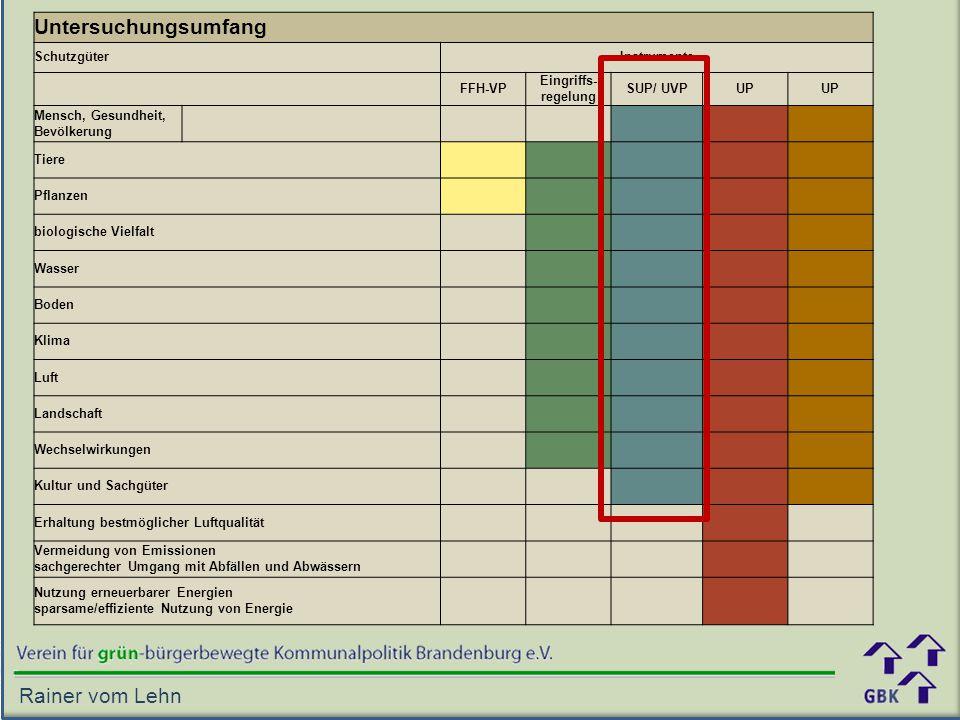 Trägerverfahren, Planfeststellungsverfahren Trägerverfahren SUP /UVS sind in das jeweilige fachplanerische Verfahren integriert Verfahrensart ist im Fachgesetz geregelt Planfeststellungsverfahren Umfasst alle öffentlichen Genehmigungen in einem einzigen Verfahren Rainer vom Lehn