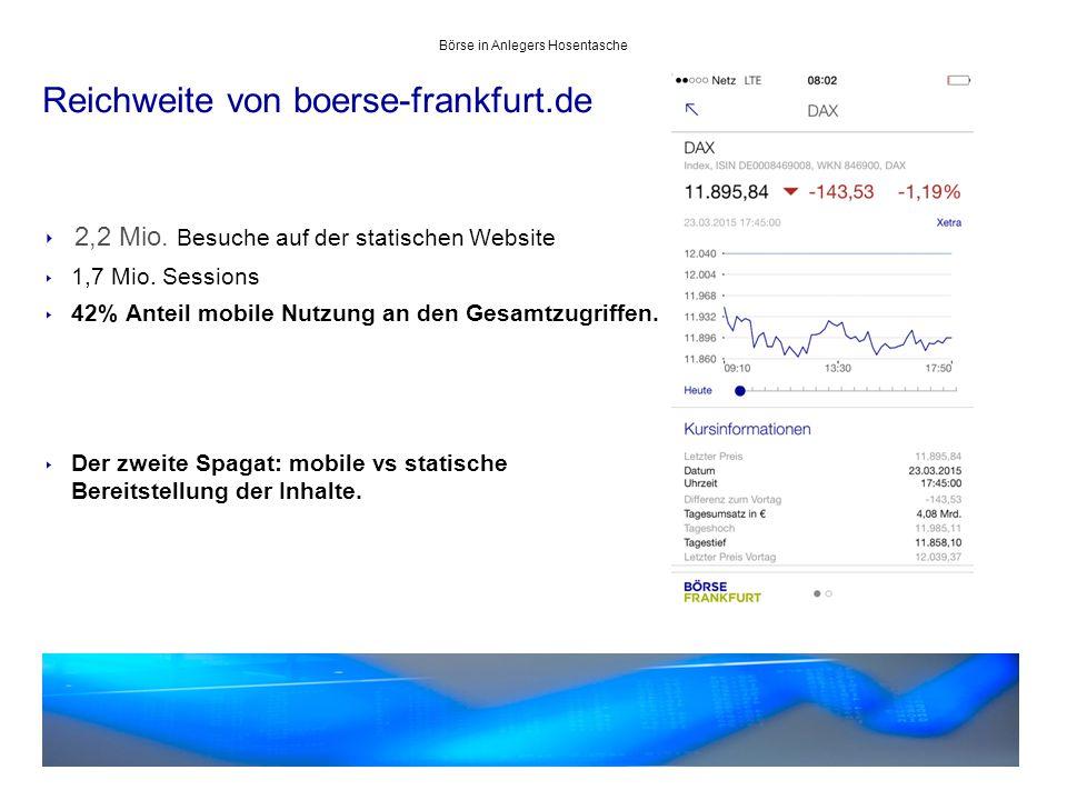 Reichweite von boerse-frankfurt.de ‣ 2,2 Mio. Besuche auf der statischen Website ‣ 1,7 Mio.