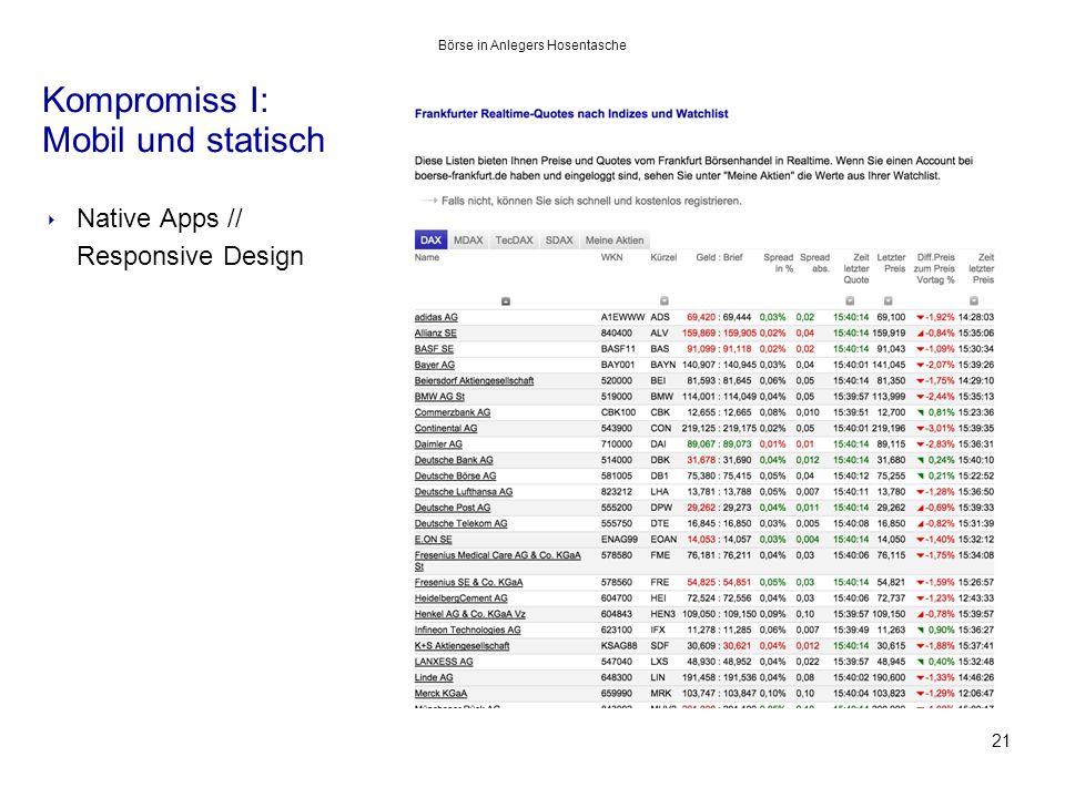 Kompromiss I: Mobil und statisch 21 ‣ Native Apps // Responsive Design Börse in Anlegers Hosentasche