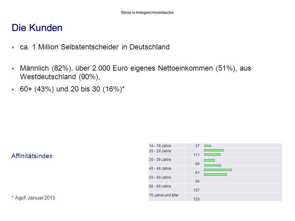 Die Spielwiesen  boerse-frankfurt.de  Facebook.de/boersefrankfurt  Twitter/boersefrankfurt  Google+/boersefrankfurt  Youtube/boersefrankfurt  Xing/Börse Frankfurt Gruppe  WerWirdAktionär.de  Apps: Börse Frankfurt / Börsenlexikon / Wer wird Aktionär  Hotline +49 / 69 211 1 8310,  E-Mail: redaktion@deutsche-boerse.comredaktion@deutsche-boerse.com  Chat Edda Vogt, Deutsche Börse AG.