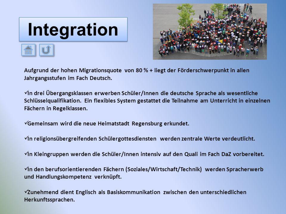 Aufgrund der hohen Migrationsquote von 80 % + liegt der Förderschwerpunkt in allen Jahrgangsstufen im Fach Deutsch. In drei Übergangsklassen erwerben