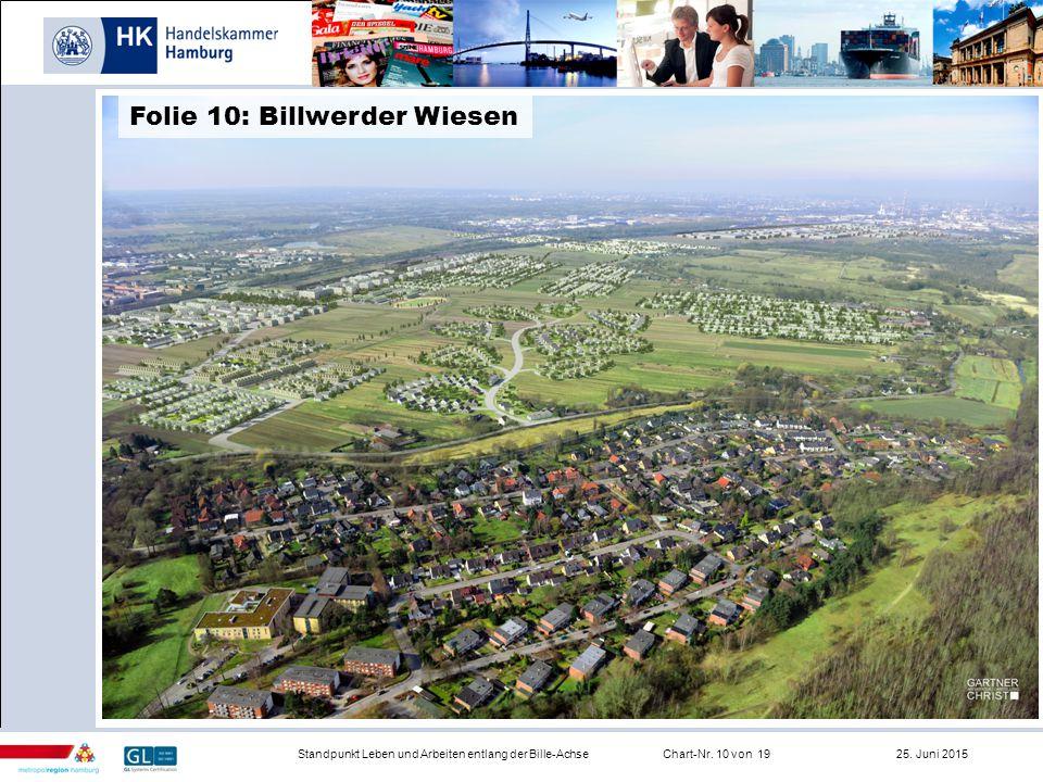 Infrastruktur Standpunkt Leben und Arbeiten entlang der Bille-AchseChart-Nr. 10 von 19 25. Juni 2015 Folie 10: Billwerder Wiesen