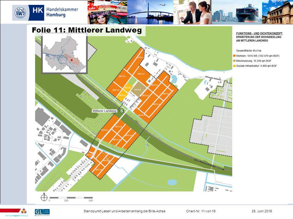 Infrastruktur Standpunkt Leben und Arbeiten entlang der Bille-AchseChart-Nr. 11 von 19 25. Juni 2015 Folie 11: Mittlerer Landweg