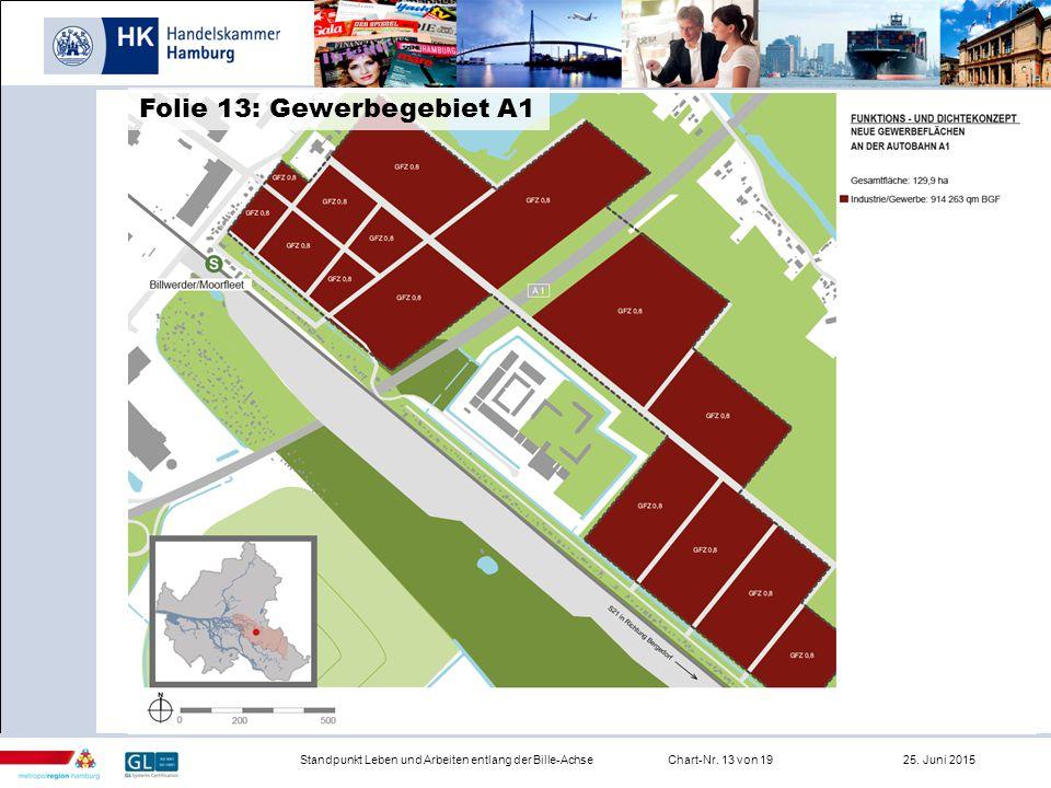 Infrastruktur Standpunkt Leben und Arbeiten entlang der Bille-AchseChart-Nr. 13 von 19 25. Juni 2015 Folie 13: Gewerbegebiet A1