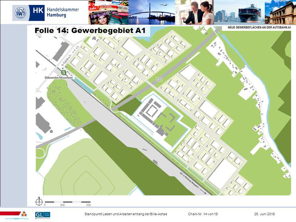 Infrastruktur Standpunkt Leben und Arbeiten entlang der Bille-AchseChart-Nr. 14 von 19 25. Juni 2015 Folie 14: Gewerbegebiet A1