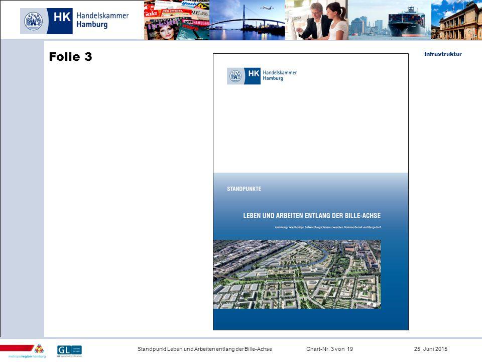 Infrastruktur Standpunkt Leben und Arbeiten entlang der Bille-AchseChart-Nr. 3 von 19 25. Juni 2015 Folie 3