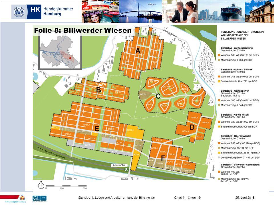 Infrastruktur Standpunkt Leben und Arbeiten entlang der Bille-AchseChart-Nr. 8 von 19 25. Juni 2015 Folie 8: Billwerder Wiesen