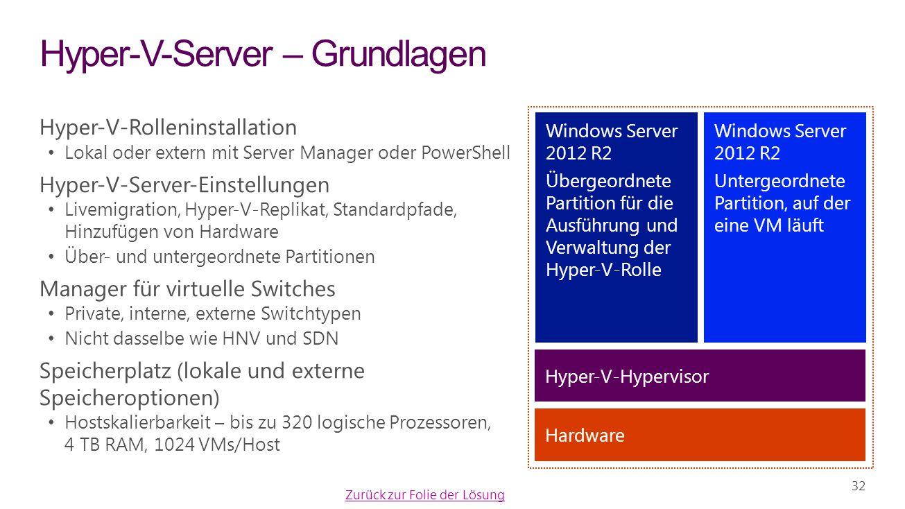 32 Hyper-V-Server – Grundlagen Hyper-V-Rolleninstallation Lokal oder extern mit Server Manager oder PowerShell Hyper-V-Server-Einstellungen Livemigrat