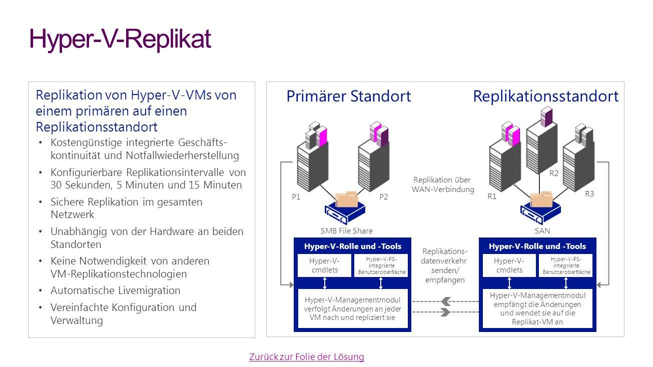 Hyper ‑ V-Replikat Replikation von Hyper-V-VMs von einem primären auf einen Replikationsstandort Kostengünstige integrierte Geschäfts- kontinuität und