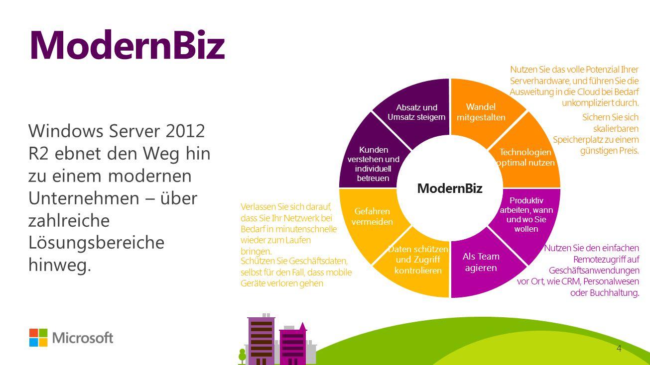 4 ModernBiz Windows Server 2012 R2 ebnet den Weg hin zu einem modernen Unternehmen – über zahlreiche Lösungsbereiche hinweg. Nutzen Sie das volle Pote