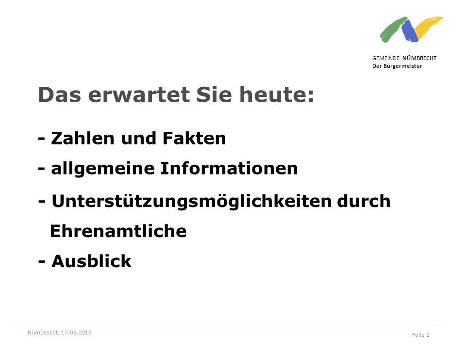 Das erwartet Sie heute: - Zahlen und Fakten - allgemeine Informationen GEMEINDE NÜMBRECHT Der Bürgermeister Nümbrecht, 17.06.2015 Folie 2 - Unterstütz
