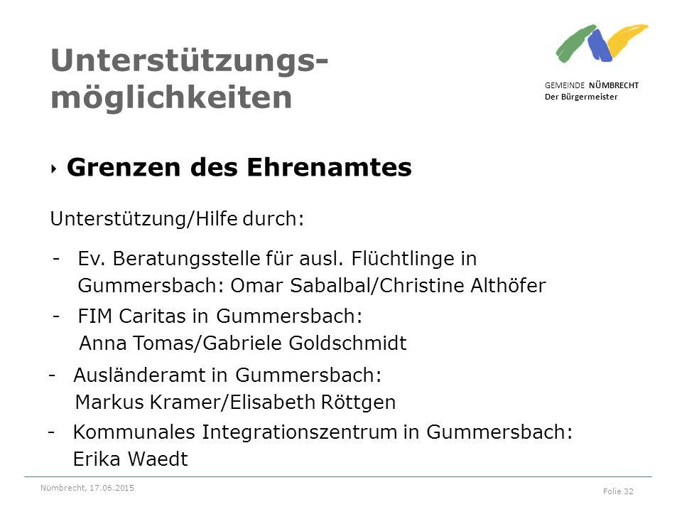 ‣ Grenzen des Ehrenamtes GEMEINDE NÜMBRECHT Der Bürgermeister Nümbrecht, 17.06.2015 Folie 32 Unterstützungs- möglichkeiten Unterstützung/Hilfe durch: -Ev.