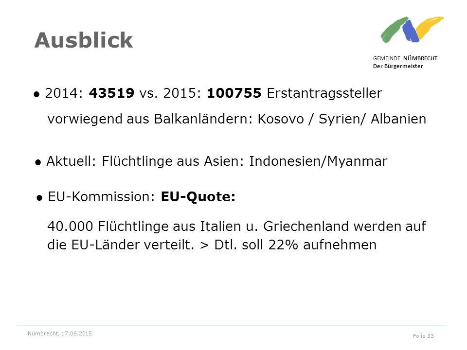 GEMEINDE NÜMBRECHT Der Bürgermeister Nümbrecht, 17.06.2015 Folie 33 Ausblick ● 2014: 43519 vs.