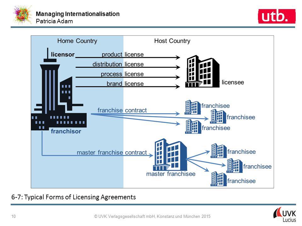 Managing Internationalisation Patricia Adam © UVK Verlagsgesellschaft mbH, Konstanz und München 2015 10 6 ‑ 7: Typical Forms of Licensing Agreements