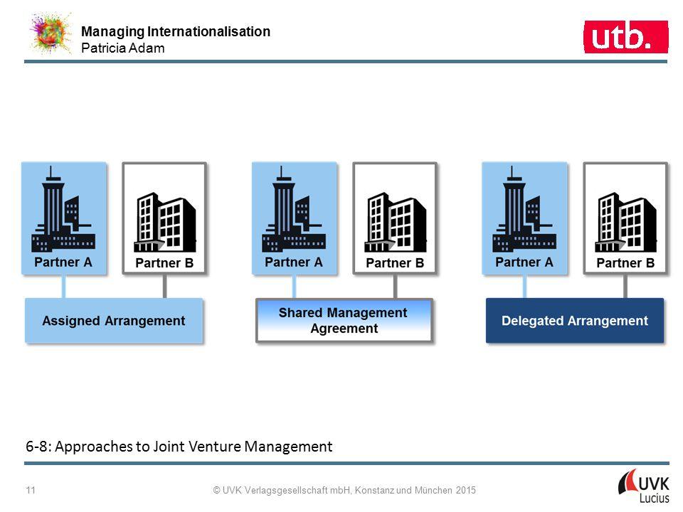 Managing Internationalisation Patricia Adam © UVK Verlagsgesellschaft mbH, Konstanz und München 2015 11 6 ‑ 8: Approaches to Joint Venture Management