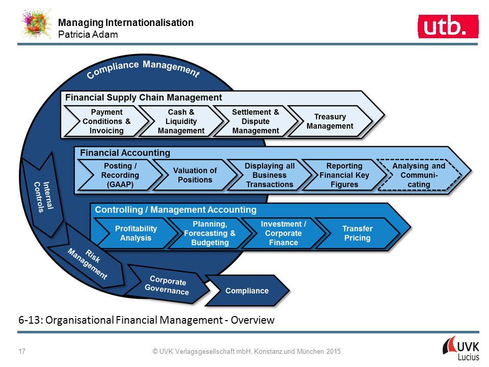 Managing Internationalisation Patricia Adam © UVK Verlagsgesellschaft mbH, Konstanz und München 2015 17 6 ‑ 13: Organisational Financial Management -