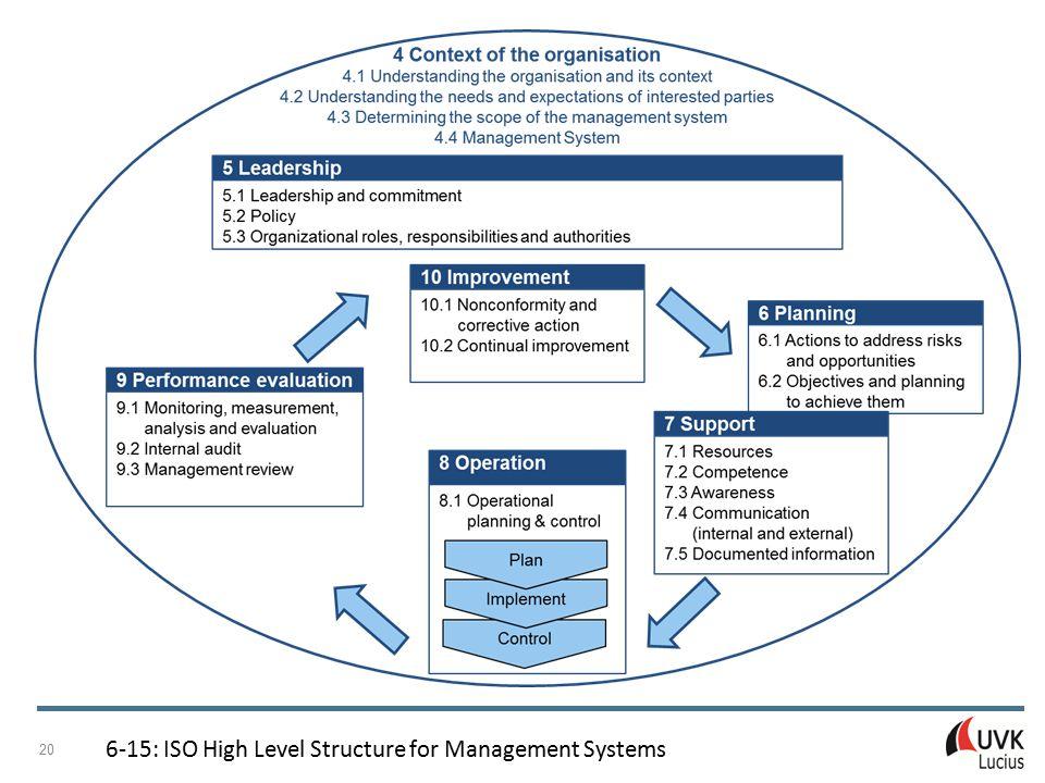 Managing Internationalisation Patricia Adam © UVK Verlagsgesellschaft mbH, Konstanz und München 2015 20 6 ‑ 15: ISO High Level Structure for Managemen