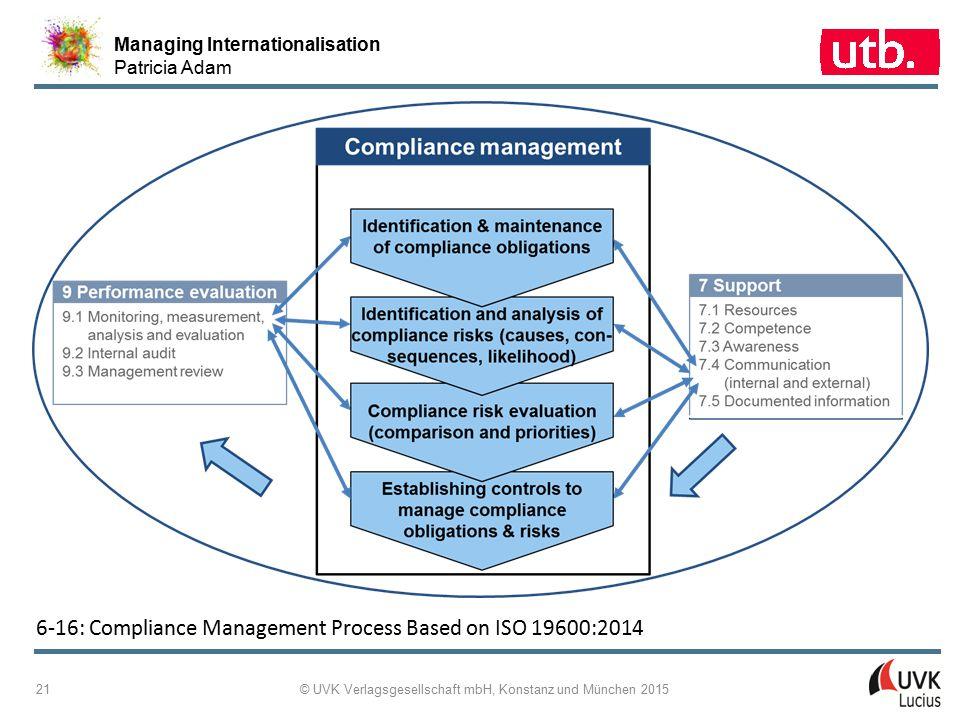 Managing Internationalisation Patricia Adam © UVK Verlagsgesellschaft mbH, Konstanz und München 2015 21 6 ‑ 16: Compliance Management Process Based on