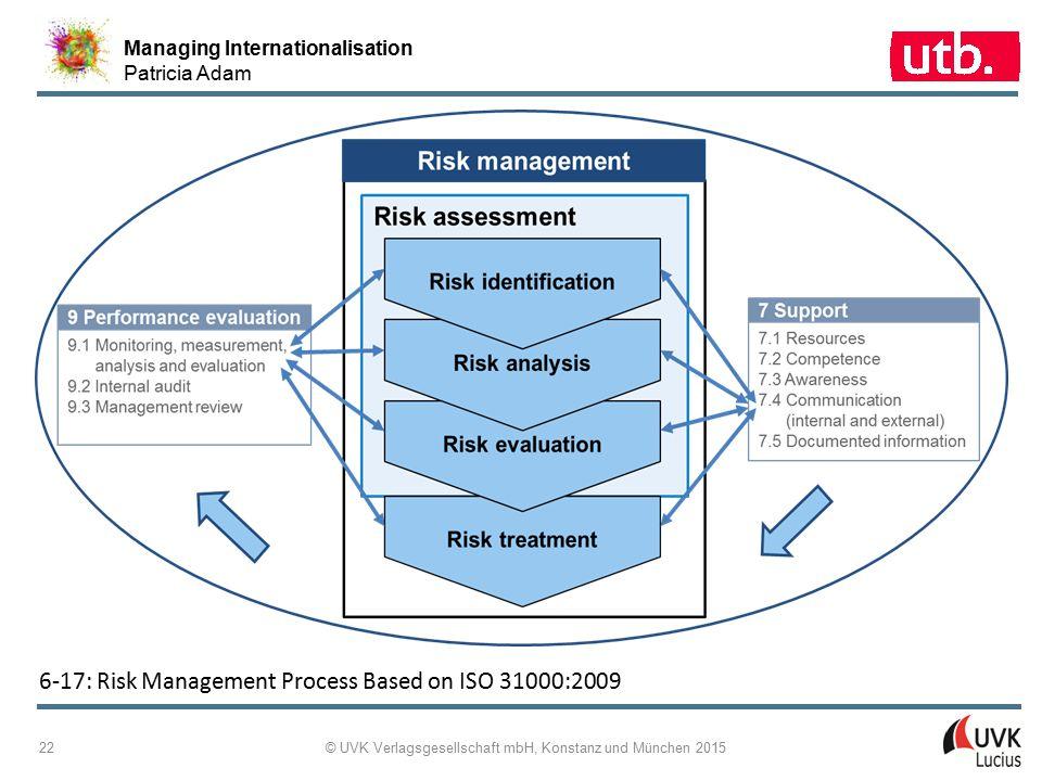 Managing Internationalisation Patricia Adam © UVK Verlagsgesellschaft mbH, Konstanz und München 2015 22 6 ‑ 17: Risk Management Process Based on ISO 3