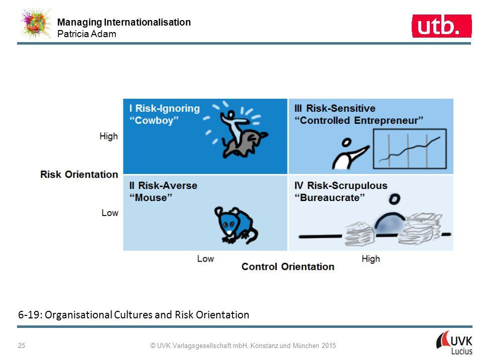 Managing Internationalisation Patricia Adam © UVK Verlagsgesellschaft mbH, Konstanz und München 2015 25 6-19: Organisational Cultures and Risk Orienta