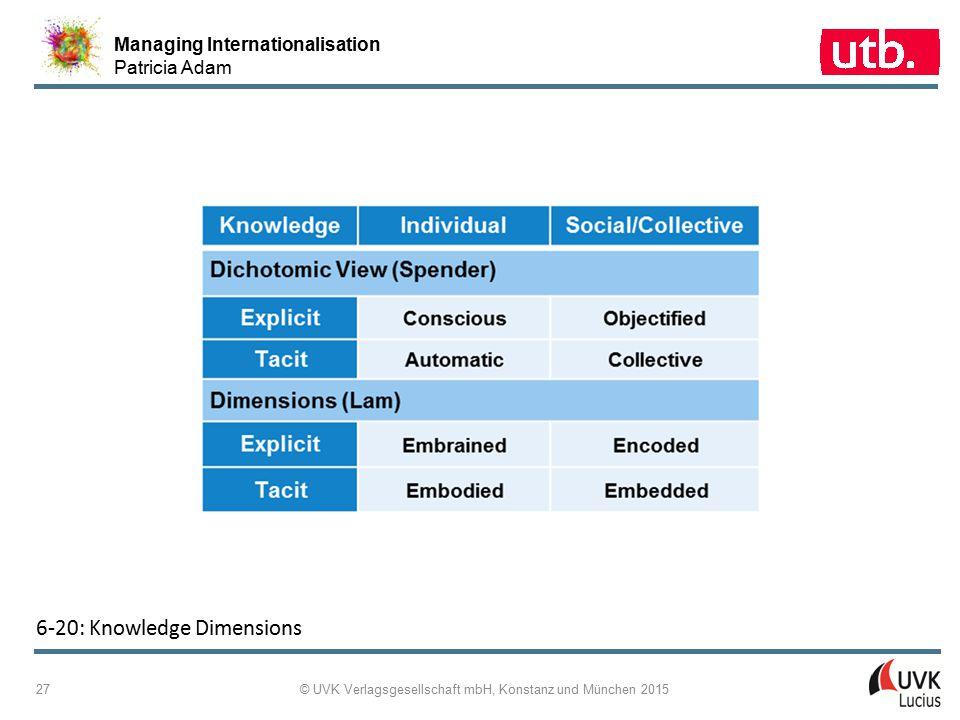 Managing Internationalisation Patricia Adam © UVK Verlagsgesellschaft mbH, Konstanz und München 2015 27 6 ‑ 20: Knowledge Dimensions