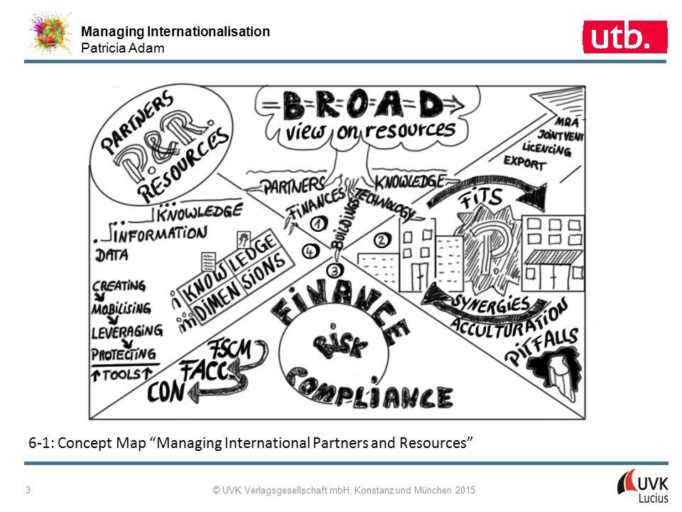 """Managing Internationalisation Patricia Adam © UVK Verlagsgesellschaft mbH, Konstanz und München 2015 3 6-1: Concept Map """"Managing International Partne"""