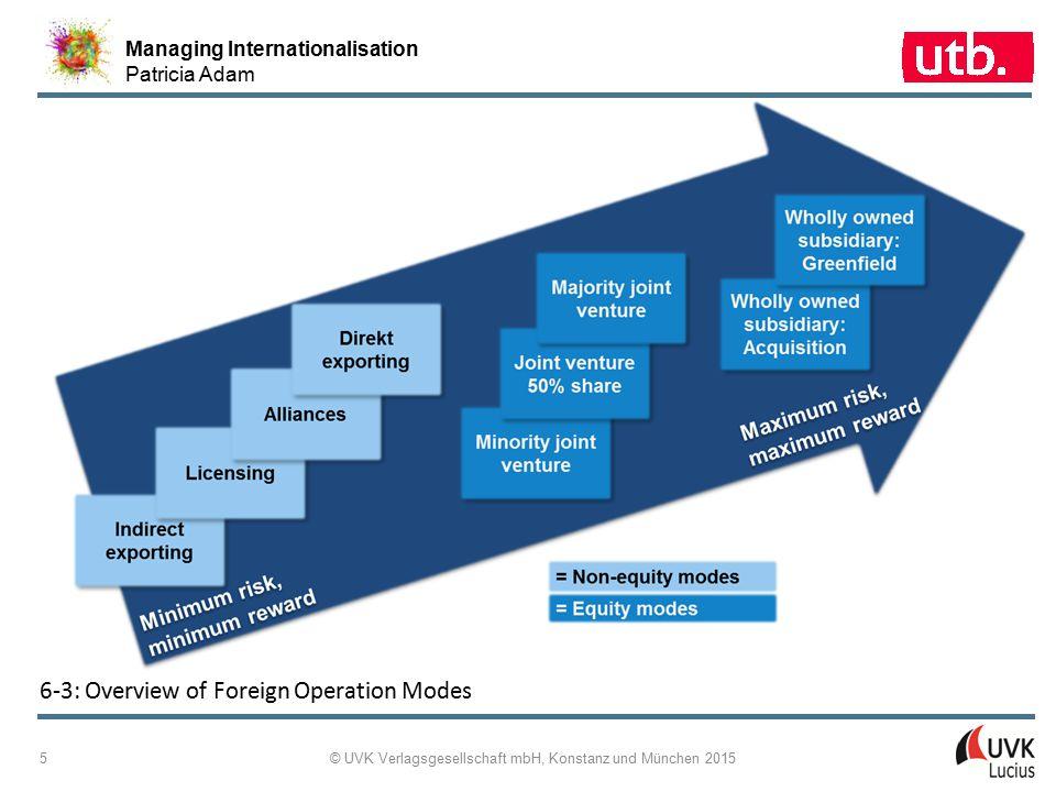 Managing Internationalisation Patricia Adam © UVK Verlagsgesellschaft mbH, Konstanz und München 2015 5 6 ‑ 3: Overview of Foreign Operation Modes