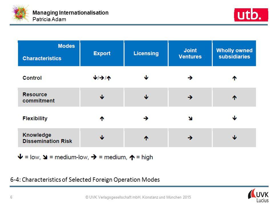 Managing Internationalisation Patricia Adam © UVK Verlagsgesellschaft mbH, Konstanz und München 2015 6 6-4: Characteristics of Selected Foreign Operat