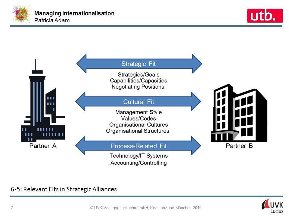 Managing Internationalisation Patricia Adam © UVK Verlagsgesellschaft mbH, Konstanz und München 2015 7 6 ‑ 5: Relevant Fits in Strategic Alliances