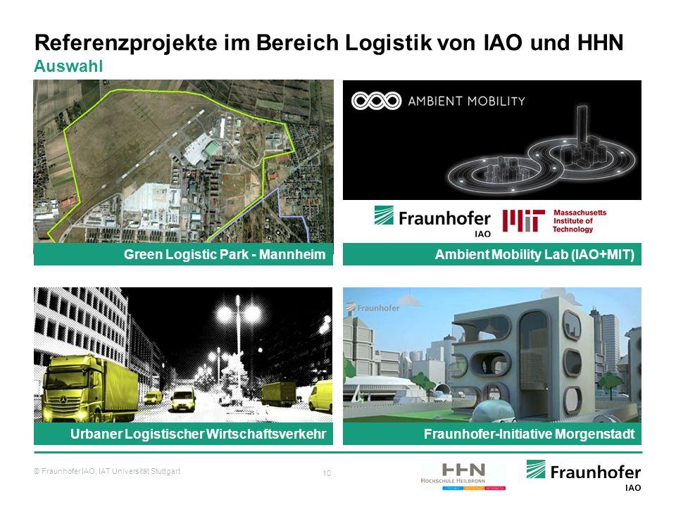© Fraunhofer IAO, IAT Universität Stuttgart 10 Referenzprojekte im Bereich Logistik von IAO und HHN Auswahl Fraunhofer-Initiative MorgenstadtUrbaner L