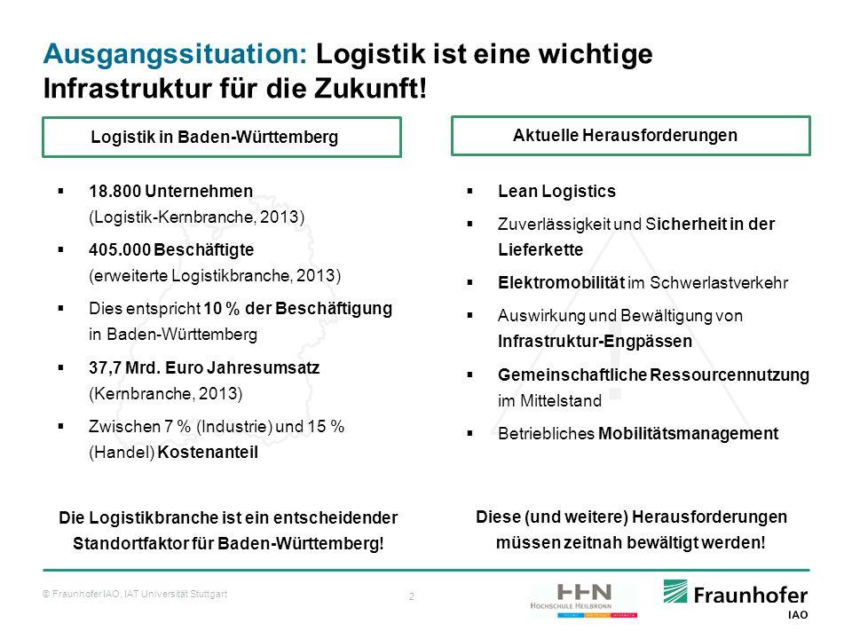 © Fraunhofer IAO, IAT Universität Stuttgart 2 Ausgangssituation: Logistik ist eine wichtige Infrastruktur für die Zukunft! !  18.800 Unternehmen (Log