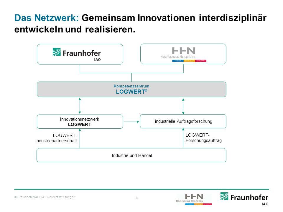 © Fraunhofer IAO, IAT Universität Stuttgart 6 Das Netzwerk: Gemeinsam Innovationen interdisziplinär entwickeln und realisieren. Kompetenzzentrum LOGWE