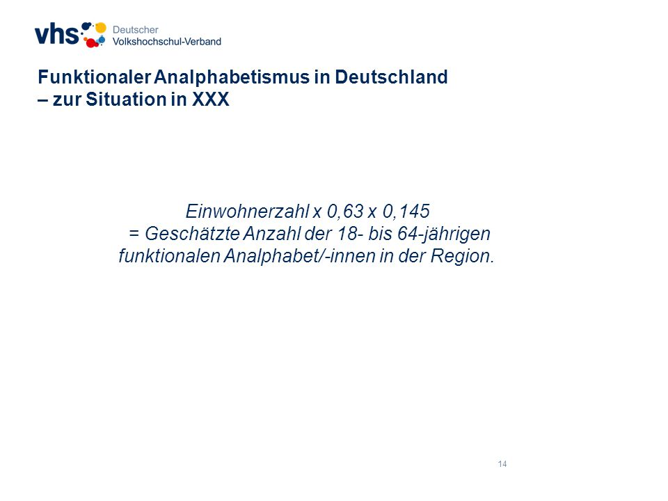 14 Funktionaler Analphabetismus in Deutschland – zur Situation in XXX Einwohnerzahl x 0,63 x 0,145 = Geschätzte Anzahl der 18- bis 64-jährigen funktio