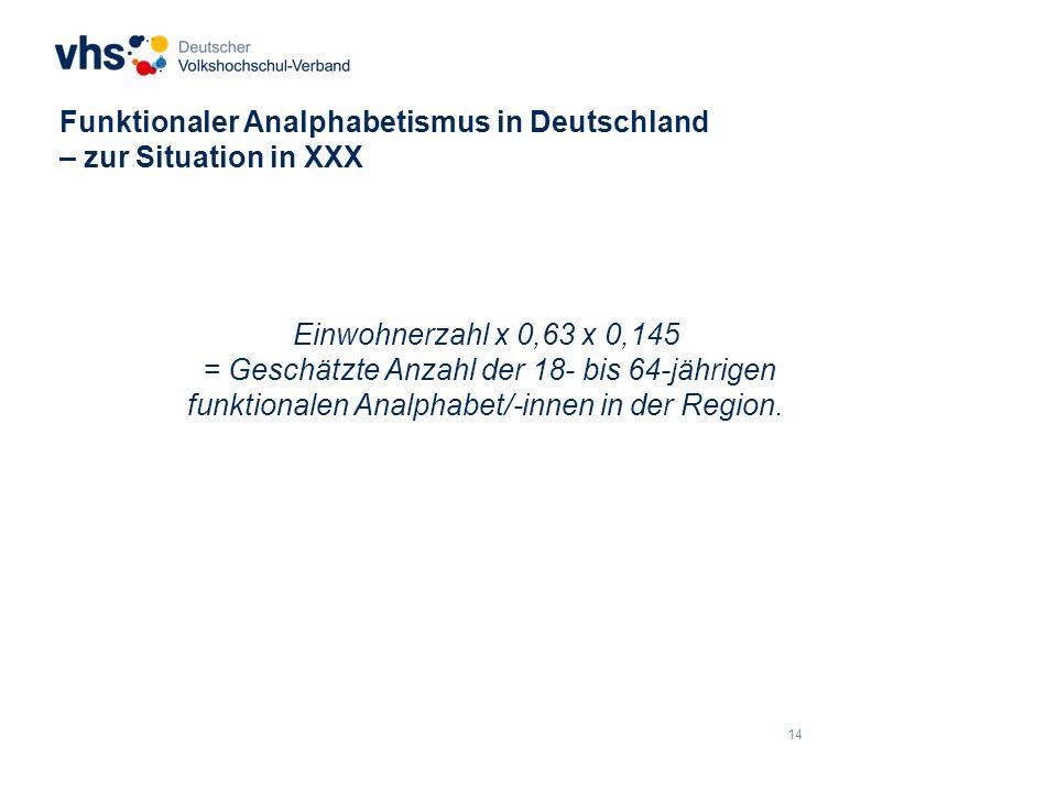 14 Funktionaler Analphabetismus in Deutschland – zur Situation in XXX Einwohnerzahl x 0,63 x 0,145 = Geschätzte Anzahl der 18- bis 64-jährigen funktionalen Analphabet/-innen in der Region.