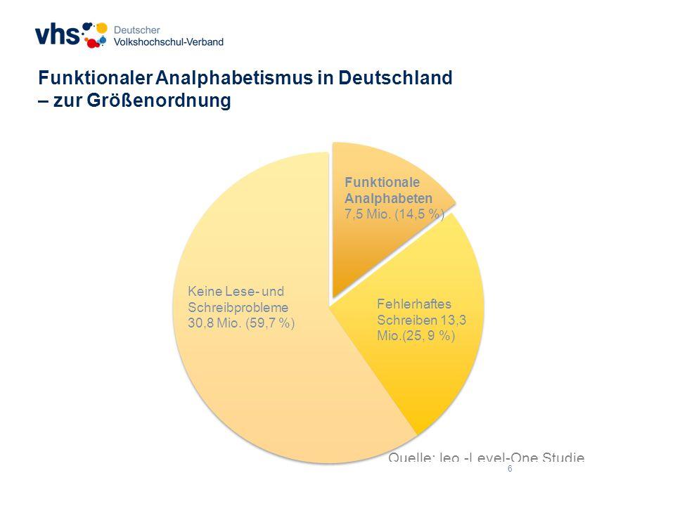 7 Funktionaler Analphabetismus in Deutschland – zu den Niveaustufen Alpha-Level 1: Unterschreiten der Wortebene 0,3 Mio.