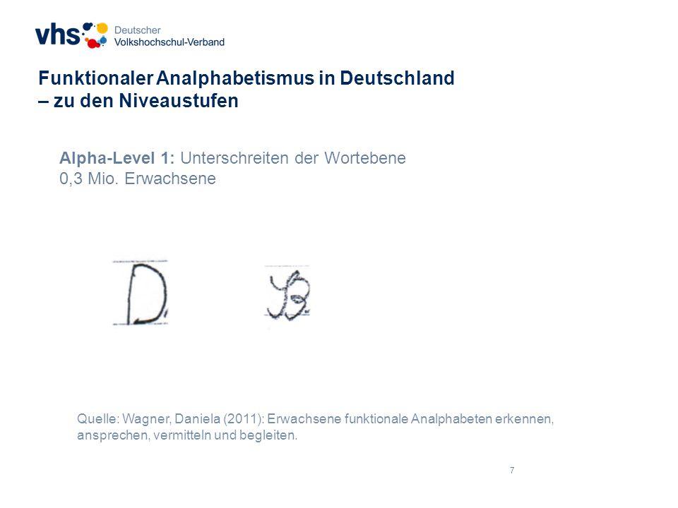 8 Funktionaler Analphabetismus in Deutschland – zu den Niveaustufen Alpha-Level 2: Unterschreiten der Satzebene 2,0 Mio.