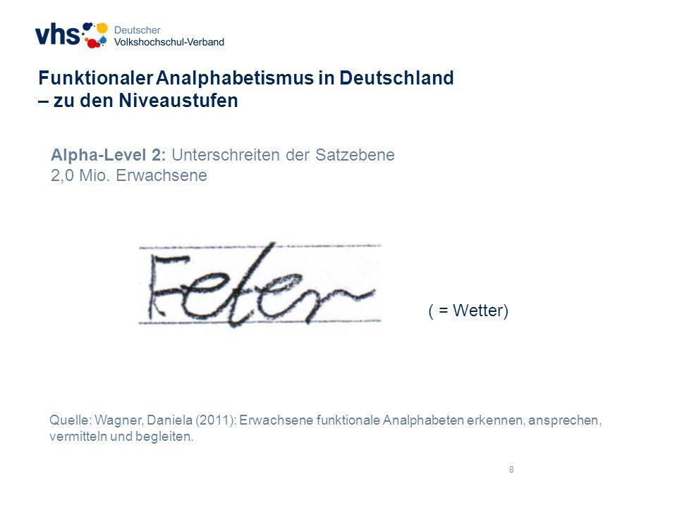 9 Funktionaler Analphabetismus in Deutschland – zu den Niveaustufen Alpha-Level 2: Unterschreiten der Satzebene 2,0 Mio.