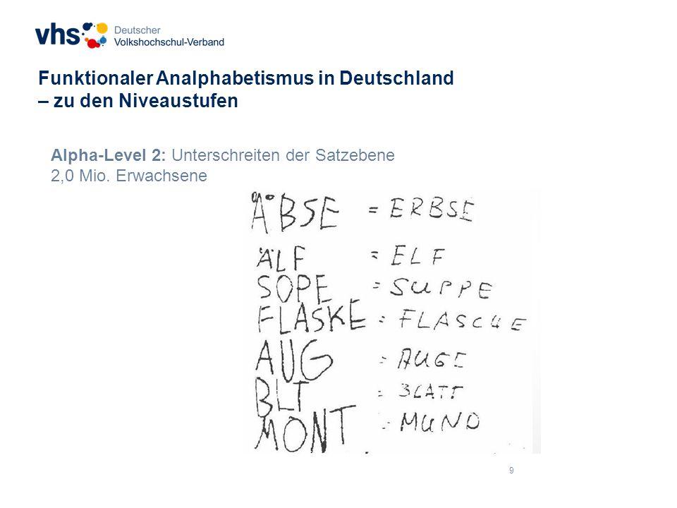 10 Funktionaler Analphabetismus in Deutschland – zu den Niveaustufen Alpha-Level 3: Unterschreiten der Textebene 5,2 Mio.