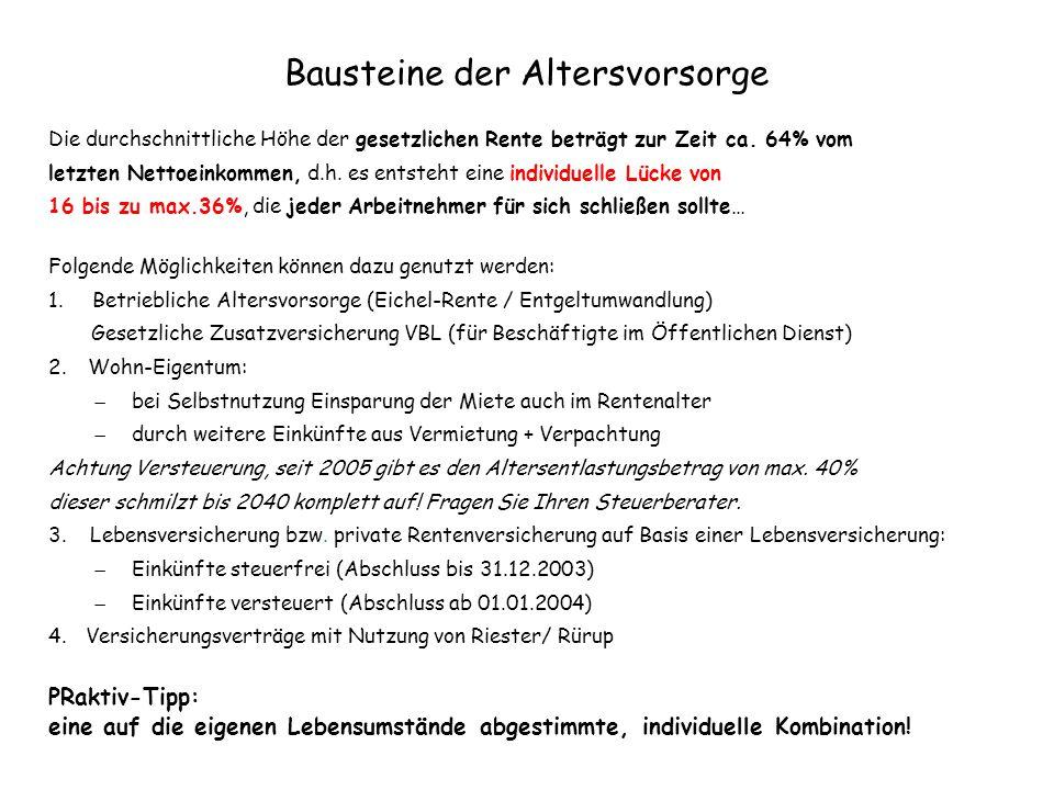 Betriebliche Altersvorsorge/ Gesetzliche Zusatzversicherung VBL Klassik (für Beschäftigte im Öffentliche Dienst): Die sogenannte Eichel-Rente bzw.