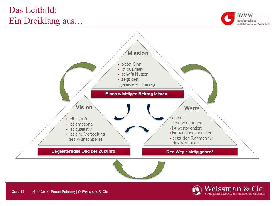 Das Leitbild: Ein Dreiklang aus… Einen wichtigen Beitrag leisten! Begeisterndes Bild der Zukunft! Den Weg richtig gehen! Mission bietet Sinn ist quali