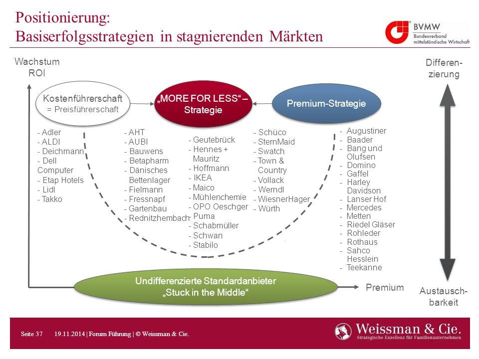 Positionierung: Basiserfolgsstrategien in stagnierenden Märkten -Geutebrück -Hennes + Mauritz -Hoffmann - IKEA -Maico -Mühlenchemie -OPO Oeschger -Pum