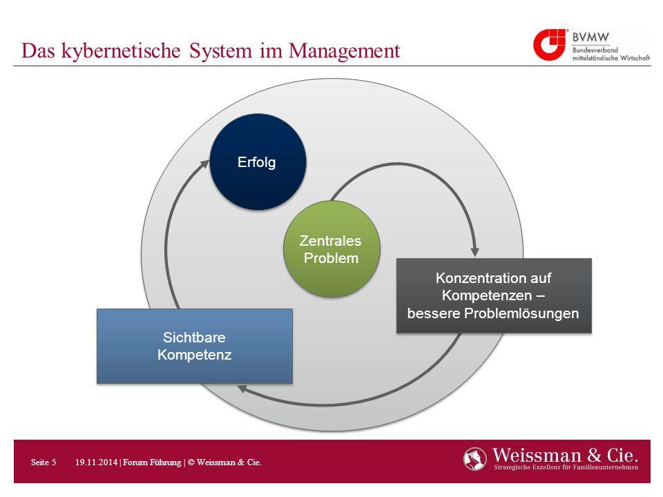 Das kybernetische System im Management Zentrales Problem Konzentration auf Kompetenzen – bessere Problemlösungen Konzentration auf Kompetenzen – besse