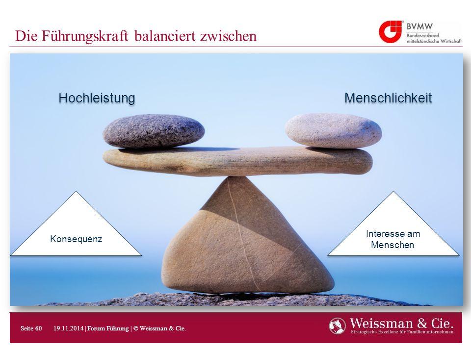 Die Führungskraft balanciert zwischen Menschlichkeit Hochleistung Interesse am Menschen Konsequenz 19.11.2014 | Forum Führung | © Weissman & Cie. Seit
