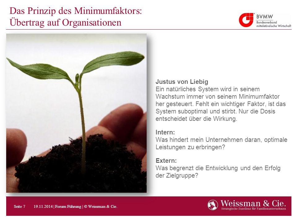 Das Prinzip des Minimumfaktors: Übertrag auf Organisationen Justus von Liebig Ein natürliches System wird in seinem Wachstum immer von seinem Minimumf