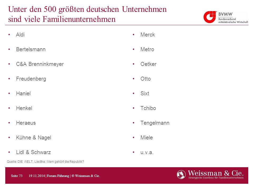 Unter den 500 größten deutschen Unternehmen sind viele Familienunternehmen Aldi Bertelsmann C&A Brenninkmeyer Freudenberg Haniel Henkel Heraeus Kühne